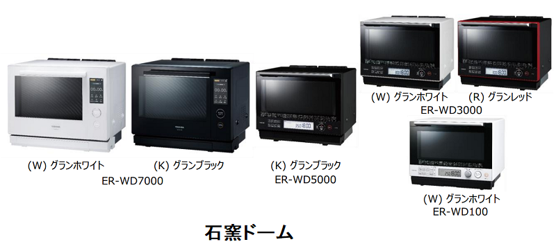 http://www.mylifenews.net/appliance/upimages/20210421tosi.png