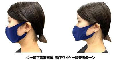 はるやま商事、「下が開いてるi-Mask(アイマスク)」を追加販売