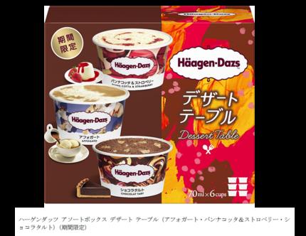 ハーゲンダッツジャパン、「ハーゲンダッツ アソートボックス デザート テーブル」を期間限定で発売