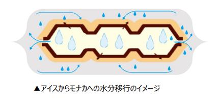 """森永製菓、""""チョコの壁""""技術で食感を守る「バニラモナカジャンボ」をリニューアル発売"""