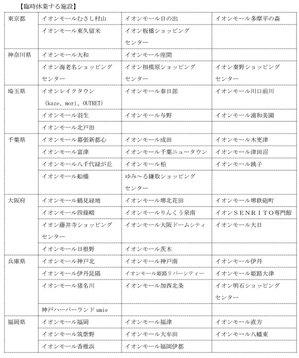 イオン モール 福岡 休業