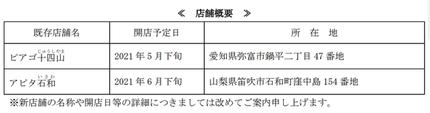 UDリテール、愛知県の「ピアゴ十四山」と山梨県の「アピタ石和」をダブルネーム業態転換店舗としてリニューアルオープン