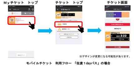 ジョルダン、新潟交通佐渡の「佐渡1dayパス」「佐渡2dayパス」「佐渡3dayパス」をモバイルチケット化し提供開始