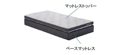 フランスベッド、シーツ交換の負担が軽減できる上下分割型マットレス「LT-Plus Ag」を発売